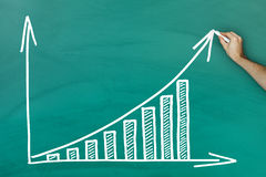 Hand writing on profit growth chart blackboard. Hand holding chalk writing profit growth chart on green blackboard Stock Images
