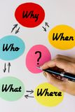 Hand writing question mark stock photography