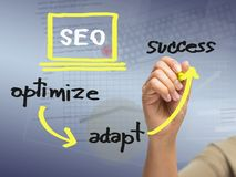 SEO strategy Stock Image