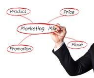 Hand writing a strategy marketing diagram Stock Photos