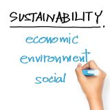 Sustainability on whiteboard. Hand writing Sustainability concept on whiteboard Royalty Free Stock Photography