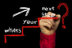 Hand writing the text: Whats Your Next Step. ? Royalty Free Stock Photo