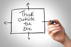 Hand writing Think outside the box with black marker on transparent wipe board.  Stock Images