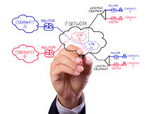 Hand writing virtual private network concept royalty free stock images