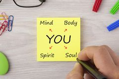 You Body Mind Soul Spirit Concept Words royalty free stock photography