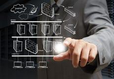 Hand zeigt das Internet-Systemdiagramm Lizenzfreie Stockfotos
