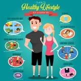 Handbok till den sunda livsstilen Infographics royaltyfri illustrationer