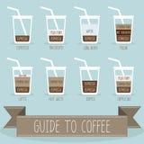 Handbok till kaffe stock illustrationer