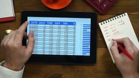 Handelaar Analyzing Report stock footage