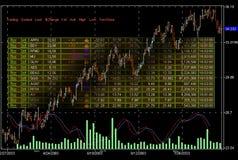 Handelnbildschirme der Börse. Stockbild