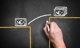 Handen drar infographic hur man stänger ett mellanrum till en högre monetär nivå royaltyfria bilder