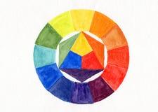 Handmade Color Wheel. Watercolor Handdrawn Stock Photo