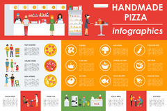 Only Handmade Pizza infographics. Flat concept web vector illustration. Pizzeria presentation. Royalty Free Stock Images
