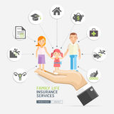 Hands holding family father mother daughter. Insurance policy services conceptual design. Hands holding family father mother daughter. Vector Illustrations Stock Image