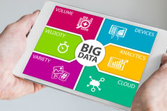 Hands holding tablet with big data dashboard. Stock Images