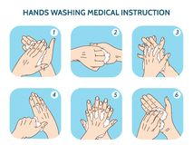 Hands washing medical instruction vector icons set Stock Photo