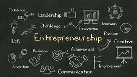 Handschriftconcept 'Ondernemerschap' bij bord met divers diagram stock illustratie