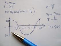 Handschriftsformel und -graphik Stockfotos