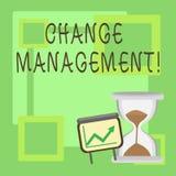 Handschriftstext Änderungs-Management Die Konzeptbedeutung ersetzen Führungen oder Leute-verantwortlichen Ersatz lizenzfreie abbildung