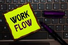 Handschriftstext Arbeitsablauf Konzeptbedeutung Kontinuität einer bestimmten Aufgabe nach und von einer Büro- oder Arbeitgebergel lizenzfreie stockfotos