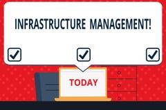 Handschriftstext Infrastruktur Analysisagement Das Konzept, das grundlegende körperliche und Organisationsstrukturen bedeutet, lö lizenzfreie abbildung