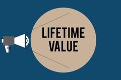 Handschriftstext Lebenszeit-Wert Konzeptbedeutung Wert des Kunden über der Lebenszeit des Geschäfts lizenzfreie abbildung