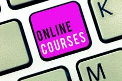 Handschriftstext on-line-Kurse Konzeptbedeutung Revolutionierenschulbildung, die durch Internet lernt stockbild