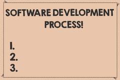 Handschriftstext Software-Entwicklungsprozess Konzeptbedeutung Prozess des Entwickelns eines Software-Produktes gebrochen gestürz stock abbildung
