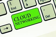 Handschrifttekst het schrijven Wolkenvoorzien van een netwerk De conceptenbetekenis is termijn beschrijvend toegang van voorzien  stock foto