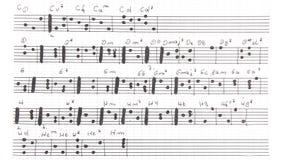 Handskrivet ark av musik Arkivbild