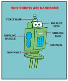 Handsome Robot Royalty Free Stock Photos
