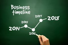 Handwriting Business Timeline concept on blackboard Stock Image