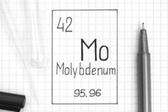 Handwriting chemical element Molybdenum Mo with black pen, test tube and pipette. The Periodic table of elements. Handwriting chemical element Molybdenum Mo with stock photo