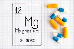 Handwriting chemicznego elementu magnezu Mg z pigułkami obrazy royalty free