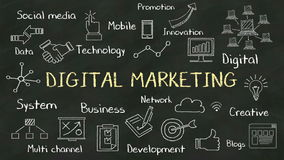Handwriting concept of 'Digital Marketing' at chalkboard. with various diagram.