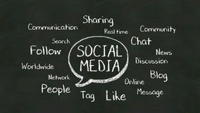 Handwriting concept of 'Social media' at chalkboard