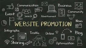 Handwriting pojęcie 'strony internetowej promocja' przy chalkboard z różnorodnym diagramem ilustracji