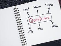 Handwriting pytania 3 obraz royalty free