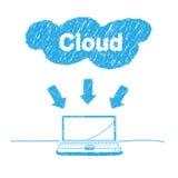 Handwriting sketch cloud computing concept Stock Image