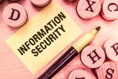 Handwriting tekst pisze Ewidencyjnej ochronie Pojęcie znaczy INFOSEC Zapobiega Nieupoważnionego dostęp Ochrania obraz royalty free