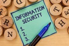 Handwriting teksta Ewidencyjna ochrona Pojęcie znaczy INFOSEC Zapobiega Nieupoważnionego dostęp Ochrania zdjęcie royalty free