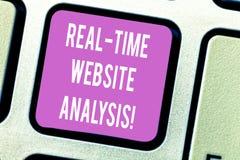 Handwriting teksta strony internetowej Rzeczywista analiza Pojęcia znaczyć sprawnie przystępującym gdy wchodzą systemu Klawiaturo fotografia royalty free