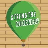 Handwriting teksta writing Strengths słabość Pojęcia znaczenia sposobność, zagrożenie analizy negatyw i pozytyw i ilustracji