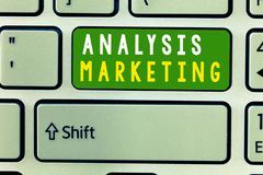 Handwriting text Analysis Marketing. Concept meaning Quantitative and qualitative assessment of a market.  stock photos