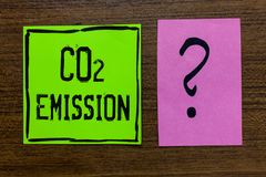 Handwriting text Co2 Emission. Concept meaning Releasing of greenhouse gases into the atmosphere over time Green paper note Import. Ant reminder pink question Royalty Free Stock Image