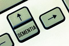 Handwriting text Dementia. Concept meaning Impairment in memory Loss of cognitive functioning Brain disease.  stock image