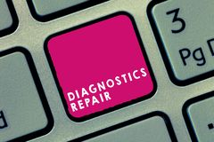 Handwriting text Diagnostics Repair. Concept meaning A program or routine that helps a user to identify errors.  royalty free stock photos