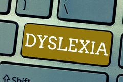 Handwriting text Dyslexia. Concept meaning Disorders that involve difficulty in learning to read and improve.  royalty free stock photo