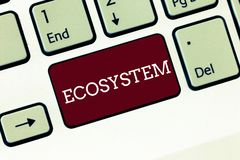 Handwriting text Ecosystem. Concept meaning biological community of interacting organisms and environment Keyboard key. Intention to create computer message royalty free stock photo
