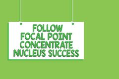 Handwriting text Follow Focal Point Concentrate Nucleus Success. Concept meaning Concentration look for target Hanging board messa. Ge communication open close vector illustration